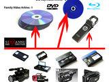 Оцифровка-перезапись всех видеоформатов с переводом качества видео с SD в HD на аппаратном уровне.