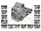 Разборка европейских грузовых автомобилей MAN TGA,TGX