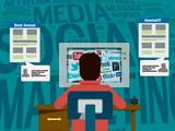 Продвижение  Facebook и Instagram