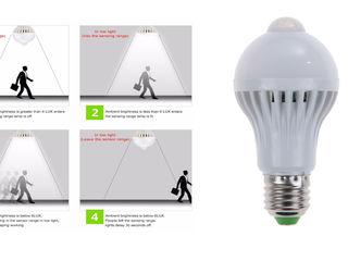 светодиодная лампа с датчиком движения,Mi Light,портативный USB фонарик,E27 220v