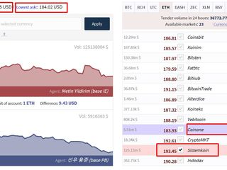 bitcoin de vânzare)
