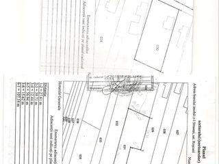 Vind casa bunicilor cu terenul casei 34 ari (gradina) in s.Roscani r.Straseni , 15 km de la oras