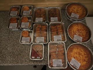 Продается Бизнес по производству продуктов питания (Выпечка, хлебобулочные изделия...)
