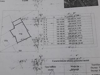 Se vinde teren destinaţie sub construcţii şi ca teren agricol