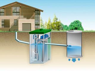 Ministatie de epurare  ERU  6 persoane + cadou rezervor stocare 600 litri apa.
