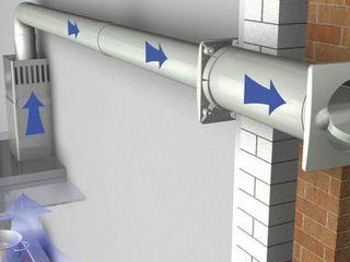Ventilarea facilităților de bucătărie вентиляция кухонных помещений