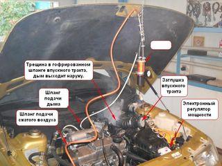 Проверка на герметичность (подсос воздуха) впускных систем.
