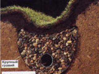 Услуги - копаем водопроводов дренаж.