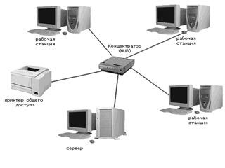 Компьютерные сети ! Retele de calculatoare!