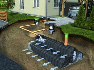Копаем.Дренаж канализация .Гидроизоляция