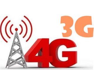 Cartela SIM pentru internet 40GB - 150 Lei, Nelimitat doar in 4G - 200 Lei, Nelimitat 3G,4G -250 Lei