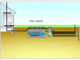 Sistem de canalizare autonom, septic . Септик, сепаратор.