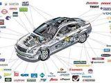 Reparati auto