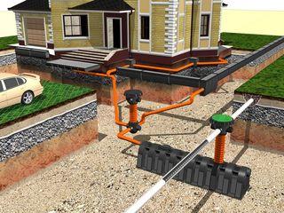 Комплексные работы системы водоснабжения и канализации