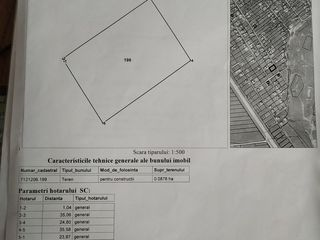 Se vinde teren pentru constructii in satul Corlăteni r-nul Rîşcani pentru !
