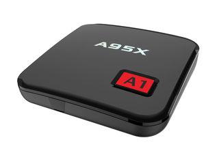 Nexbox A95X A1 (1GB RAM 8GB) - Лучшая Android Smart-TV приставка 2019 года