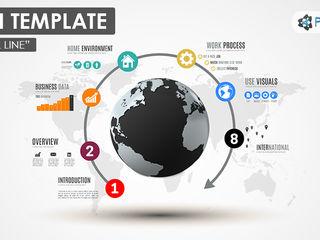 Prezentari PowerPoint, Google Slides, Prezi, Imagini, Scheme, Proiecte - la comanda