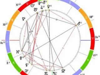 Астрологические карты,разборка жизненного пути, осознание своей цели
