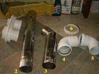 системы вентиляции из алюминия, нержавейки, пластика для газового котла