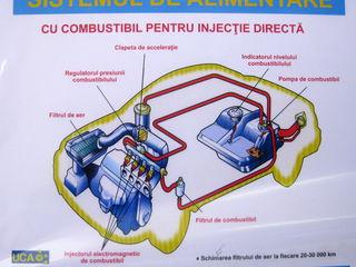 Разработка и изготовление учебно-наглядных пособий для автошкол (стенды, плакаты, макеты)