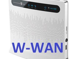 Dual WAN 4G SIM LTE 3G UMTS WiFi LAN router ruter modem pоутер pутер mодем 3г 4г 3 4 G г