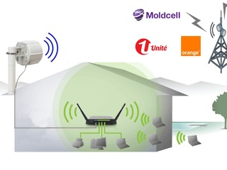 mikrotik интернет на даче