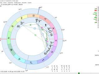 Профессиональный астролог (Astrolog)