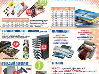 Визитки – дисконтные карты – dvd/cd печать и тиражирование