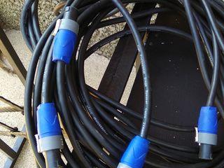 Cablu pentru boxe
