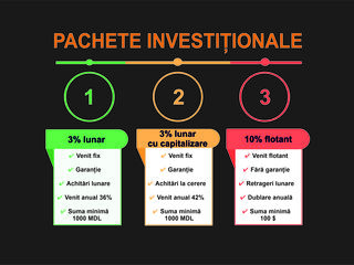 Investiție cu venit pasiv de la 3 % lunar, respectiv de la 36 % anual !