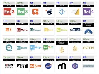 итальянские каналы  Canale italiane (Tivusat).