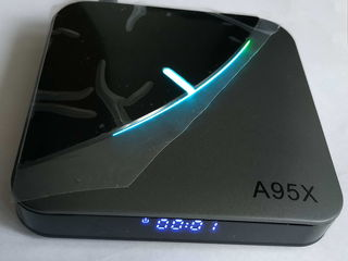 TV Box A95x F3 - последняя разработка TV приставки. Беспроводная воздушная мышь.