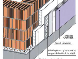 Termoizolarea cu polistiren (penoplast) sau vata minerala a cladirilor, oficii, depozite, case parti
