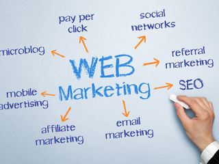 Promovare pe Google AdWords, SMM, SEO cu rezultate.