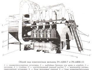 Продается мельница Р6-АВМ-15 для переработки зерна в муку высшего и первого сортов