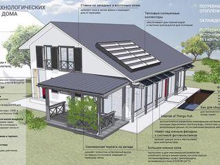 заводские каркасно-панельные дома премиум класса от 200 евро/м2