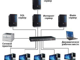 Установка компьютерных сетей