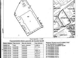 Бельцы Центр Первая Линия! Земельный участок 4.7 га , Производственные площади + ЖД ветка!