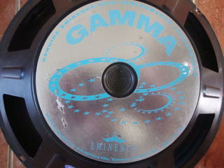 opțiunea gamma