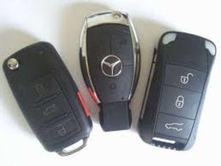 auto cheilor  confectionarea