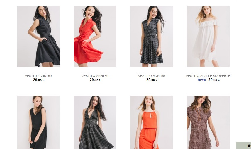 Ценовые сегменты женских платьев