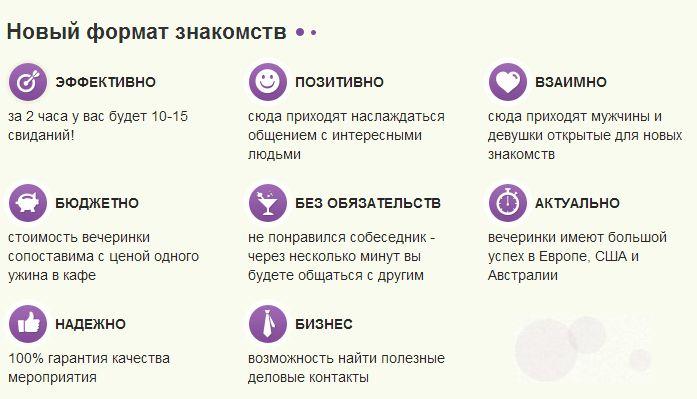 сайта анкета эффективная знакомств для
