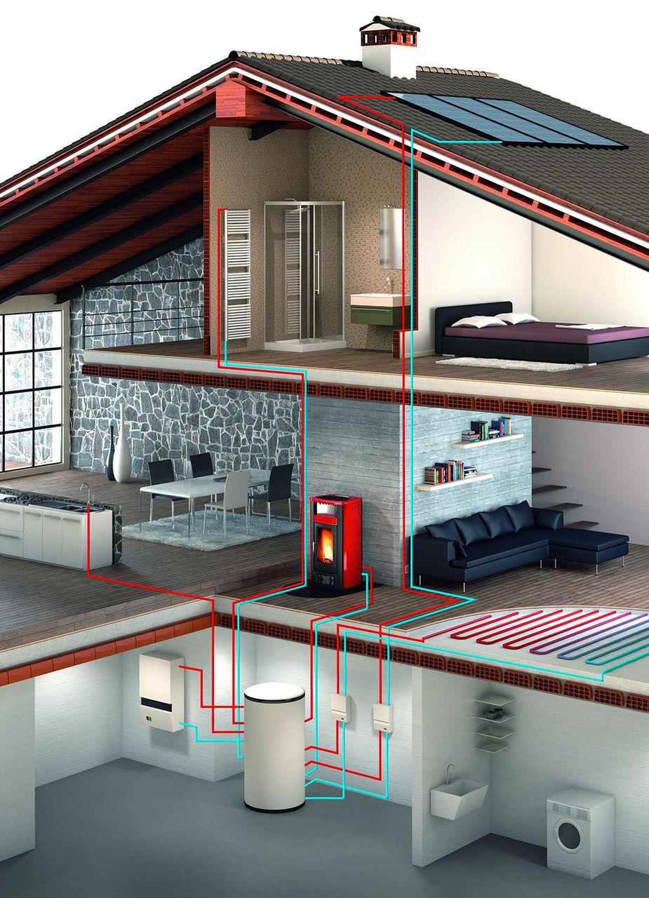 Отопление в двухэтажном доме своими руками фото
