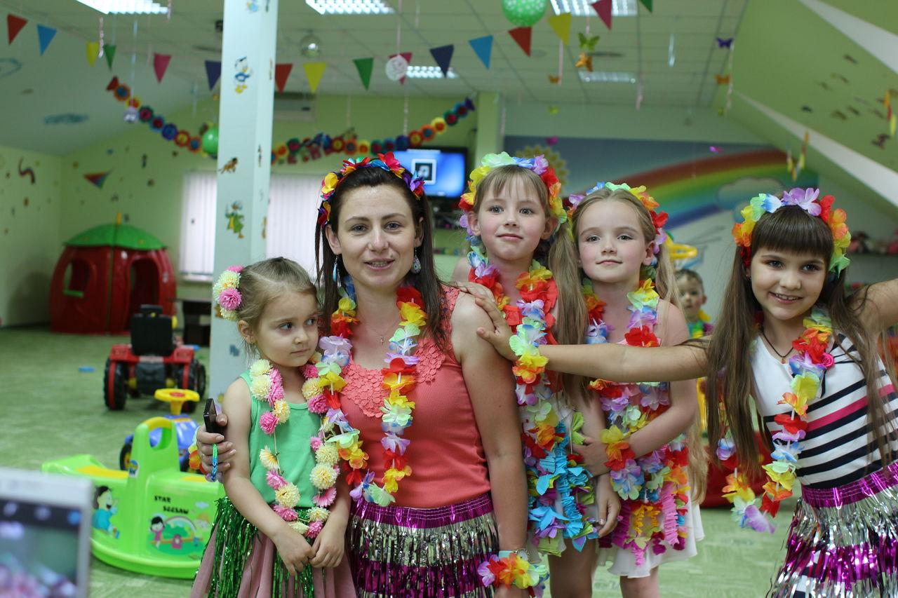 Zile De Naştere şi Petreceri Tematice Pentru Copii La Centru