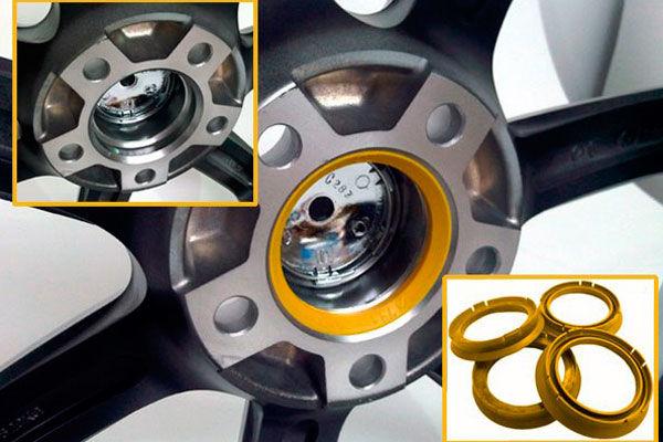 проставочные кольца для дисков свойства йодной