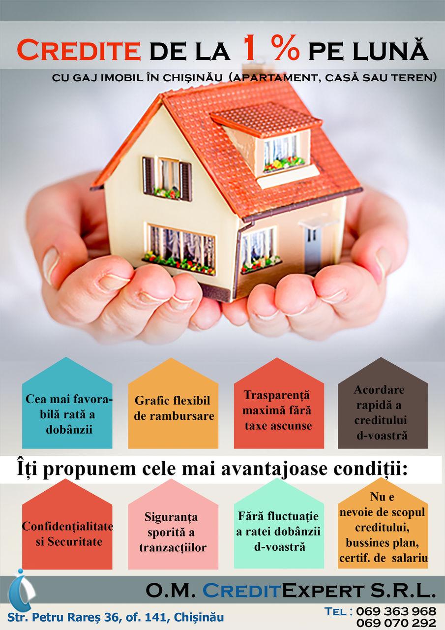 займ под залог недвижимости между физическими лицами
