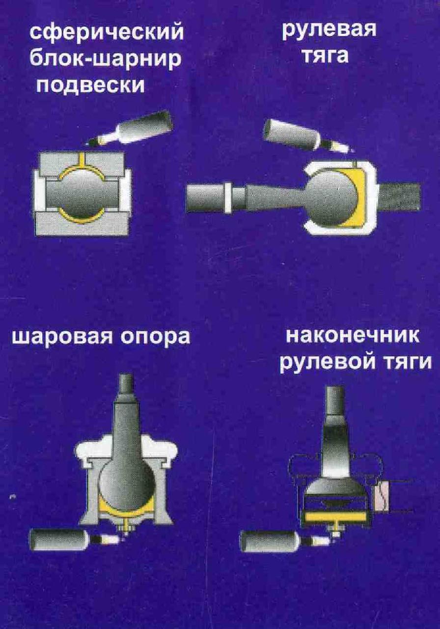 Восстановить рулевой наконечник