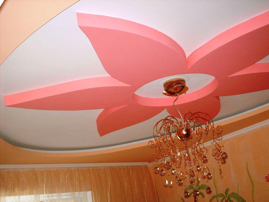 Как сделать красивый потолок своими руками в детской