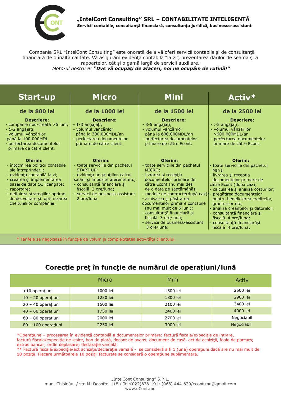 comportamentul opțiunii forex italia market