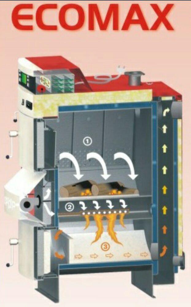 Газогенераторы для котла
